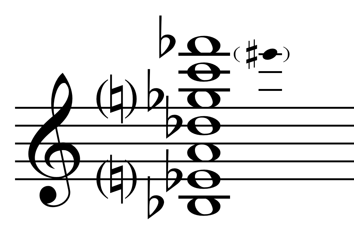 Harmonieleer